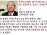 4.19 혁명 시위대에 발포를 명령한 현규병은 현오석 전 경제부총리의 부친으로 일제 강점기 일본순사.