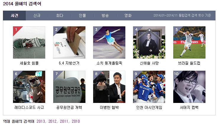 2014년 'Daum 올해의 검색어'를 소개합니다!