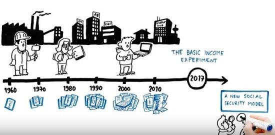 미래학자가 예견한 세상을 완전히 바꿀 5가지